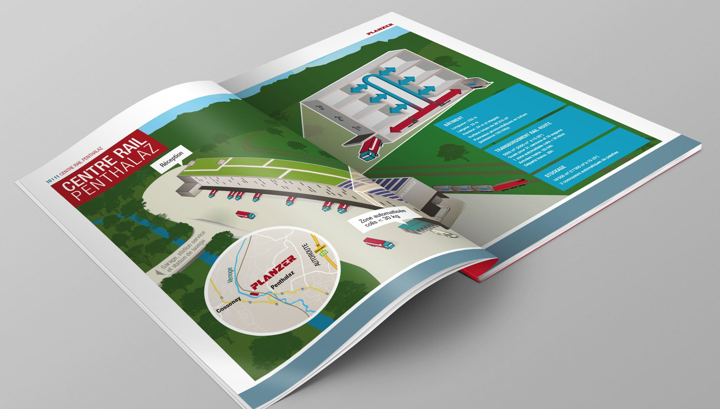 Dossier de presse Planzer infographie