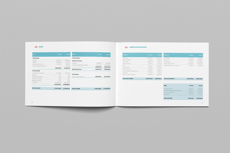 Rapport annuel Fondation Jeunesse et familles comptes