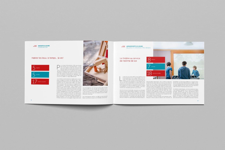 Rapport annuel Fondation Jeunesse et familles intérieur