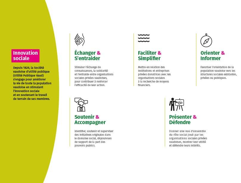 Société Vaudoise d'Utilité Publique (SVUP) - Présentation - Haymoz design