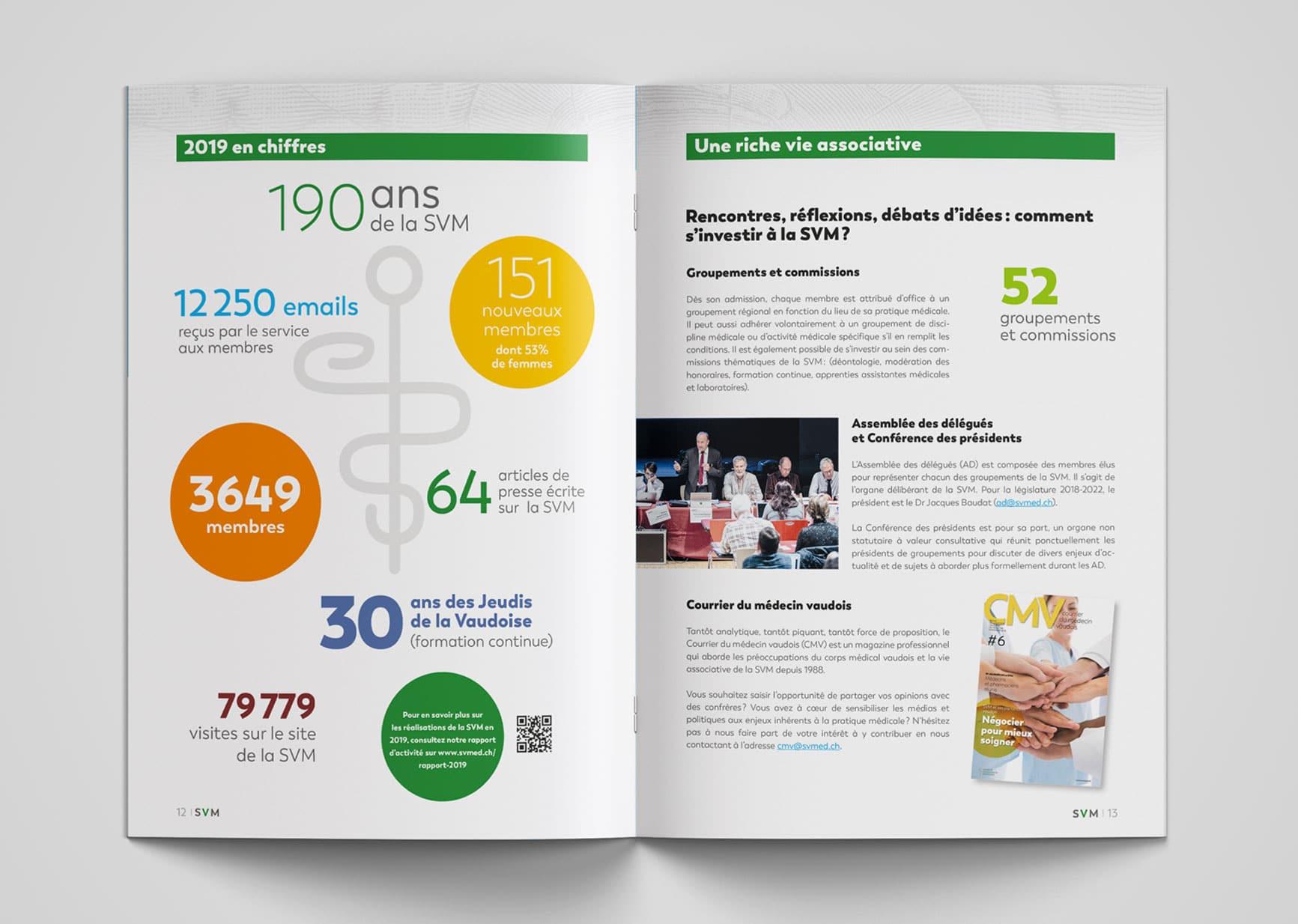 Société Vaudoise de Médecine - Brochure à l'usage des nouveaux membres - Haymoz design